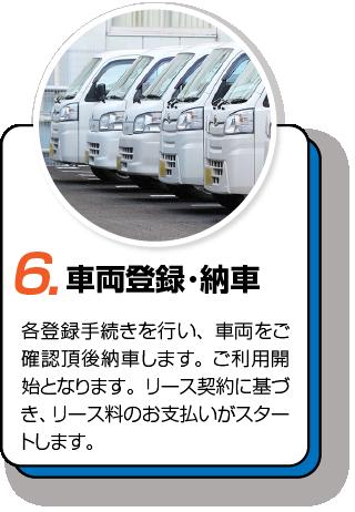 6.車両登録・納車 各登録手続きを行い、車両をご確認後納車します。ご利用開始となります。リース契約に基づき、リース料のお支払がスタートします。