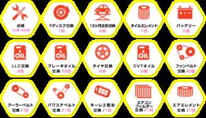 各種点検、プレーキパッド交換、バッテリー交換などの費用も月額料金にコミコミとなります。